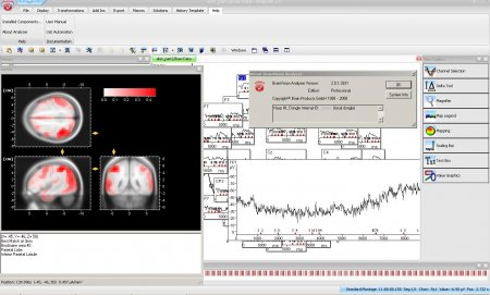Brain Products Analyzer 2