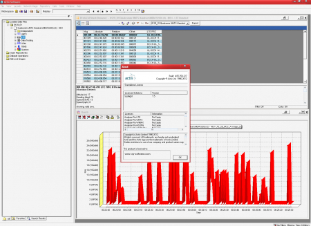 Actix Analyzer 4.05.250.277 2012 LTE Spotlight